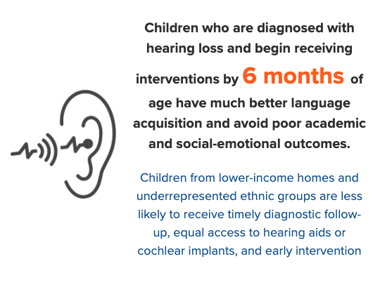 Cochlear Implants Info Box
